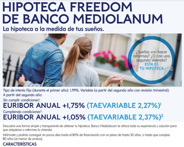 características de las hipotecas de Banco Mediolanum