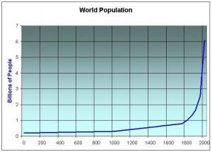 Población mundial, en miles de millones de personas